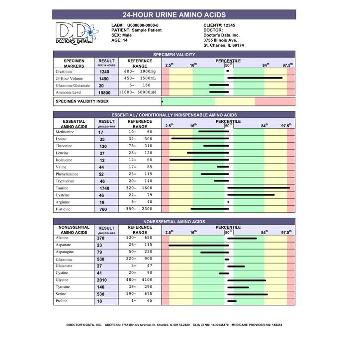 Otizmde Biyomedikal Testler Ve Klinik Araştırmalar Otizm